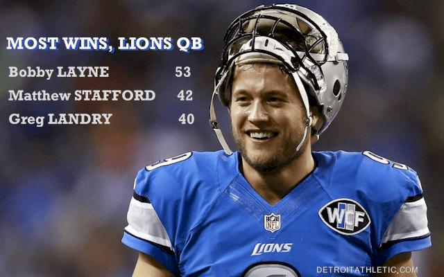 most-wins-by-detroit-lions-quarterback
